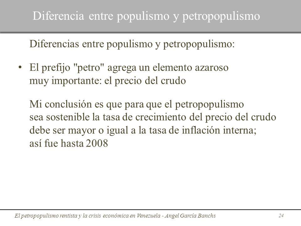 Diferencias entre populismo y petropopulismo: El prefijo