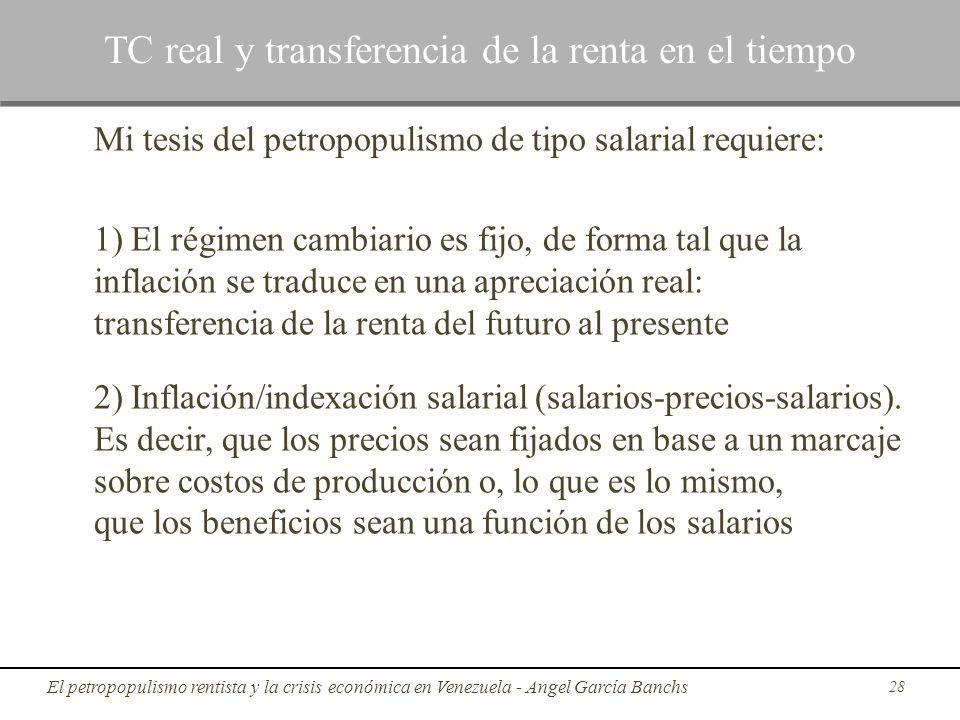Mi tesis del petropopulismo de tipo salarial requiere: 1) El régimen cambiario es fijo, de forma tal que la inflación se traduce en una apreciación re