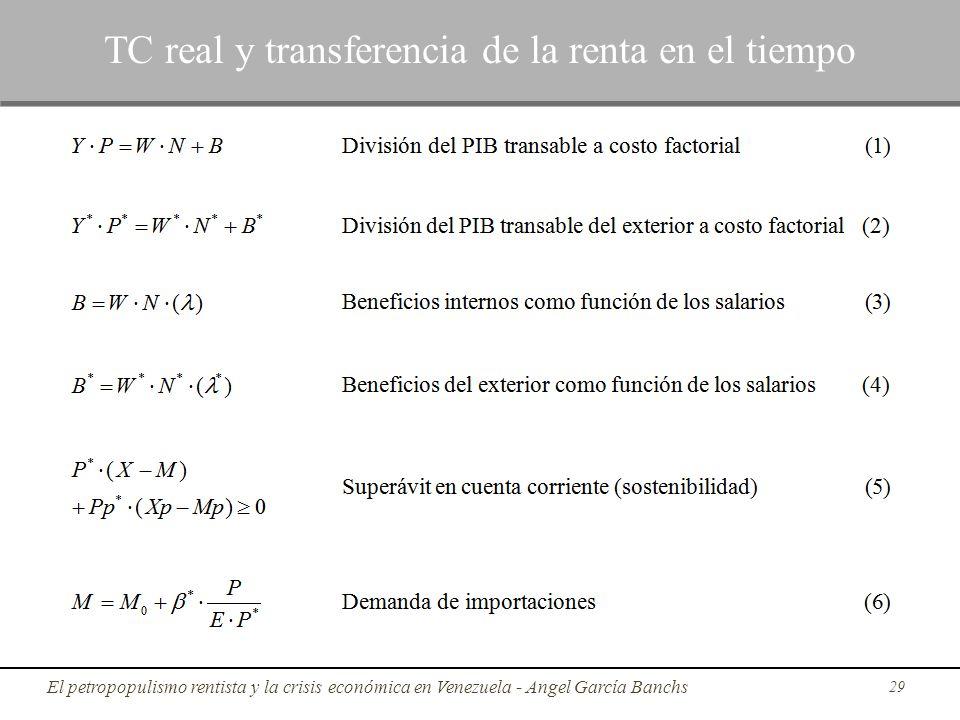 29 TC real y transferencia de la renta en el tiempo El petropopulismo rentista y la crisis económica en Venezuela - Angel García Banchs