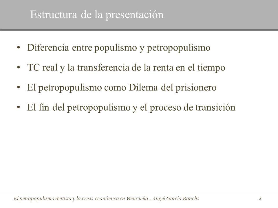 Diferencia entre populismo y petropopulismo TC real y la transferencia de la renta en el tiempo El petropopulismo como Dilema del prisionero El fin de