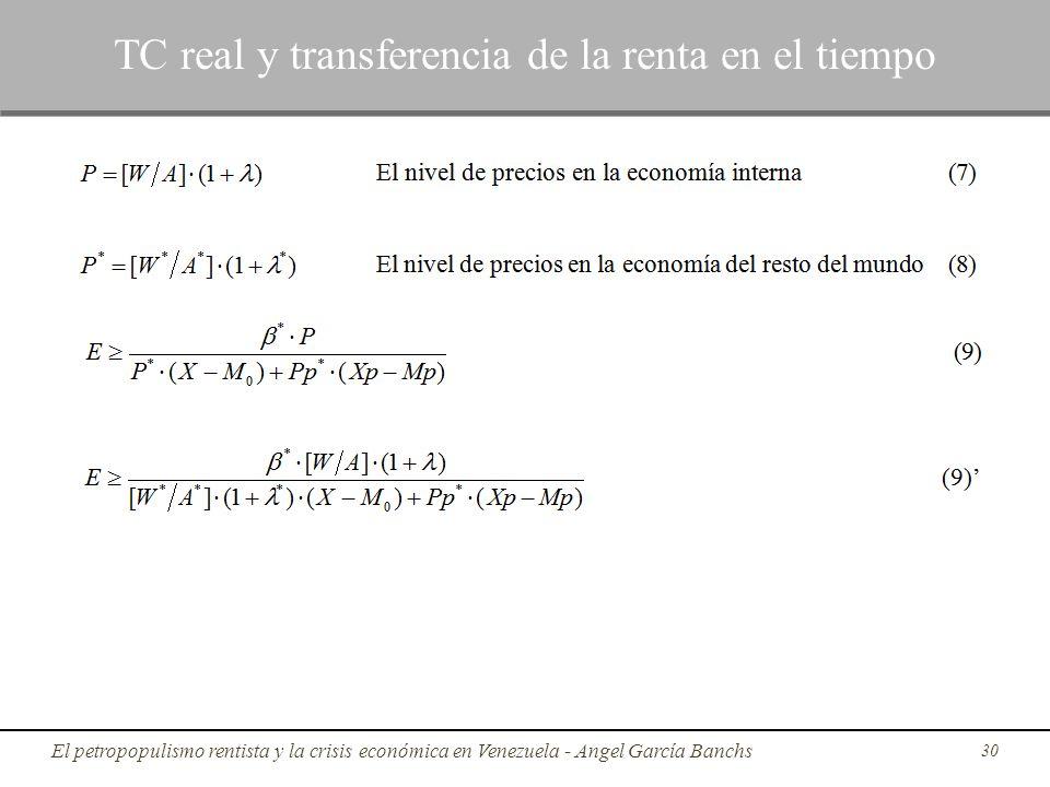 30 TC real y transferencia de la renta en el tiempo El petropopulismo rentista y la crisis económica en Venezuela - Angel García Banchs