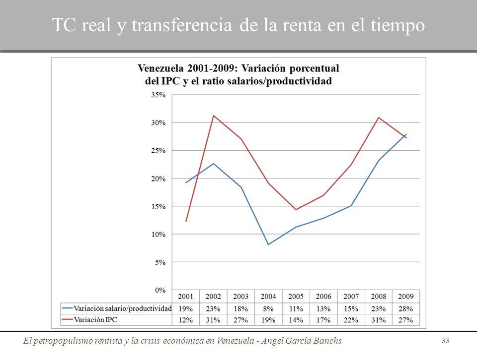 33 TC real y transferencia de la renta en el tiempo El petropopulismo rentista y la crisis económica en Venezuela - Angel García Banchs