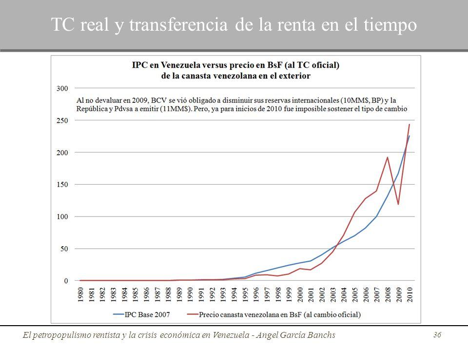 36 TC real y transferencia de la renta en el tiempo El petropopulismo rentista y la crisis económica en Venezuela - Angel García Banchs