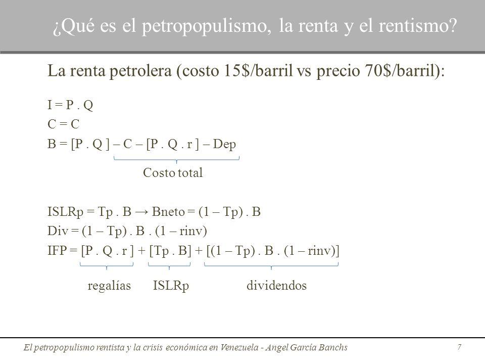La renta petrolera (costo 15$/barril vs precio 70$/barril): I = P. Q C = C B = [P. Q ] – C – [P. Q. r ] – Dep Costo total ISLRp = Tp. B Bneto = (1 – T