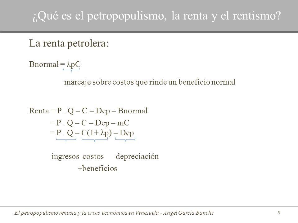 La renta petrolera: Bnormal = λpC marcaje sobre costos que rinde un beneficio normal Renta = P. Q – C – Dep – Bnormal = P. Q – C – Dep – mC = P. Q – C