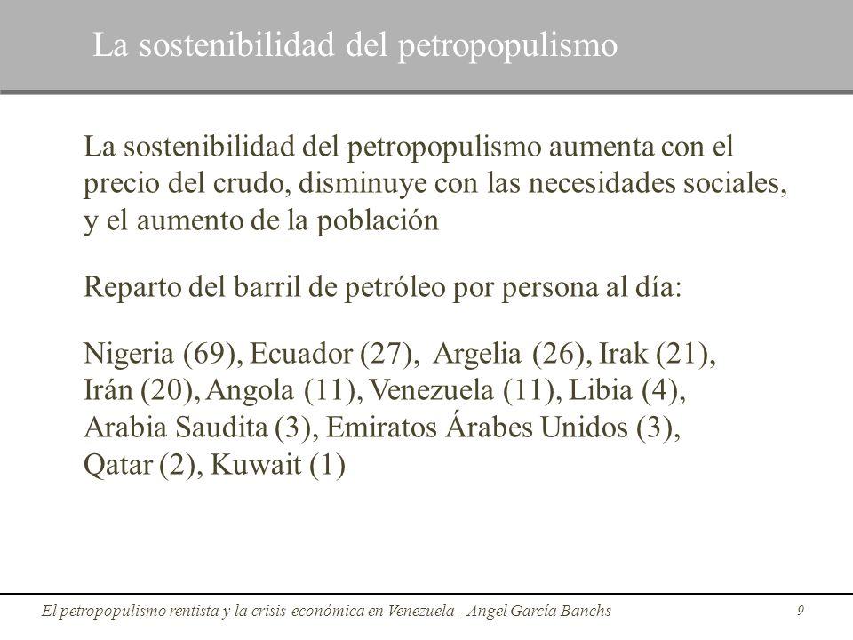La sostenibilidad del petropopulismo aumenta con el precio del crudo, disminuye con las necesidades sociales, y el aumento de la población Reparto del