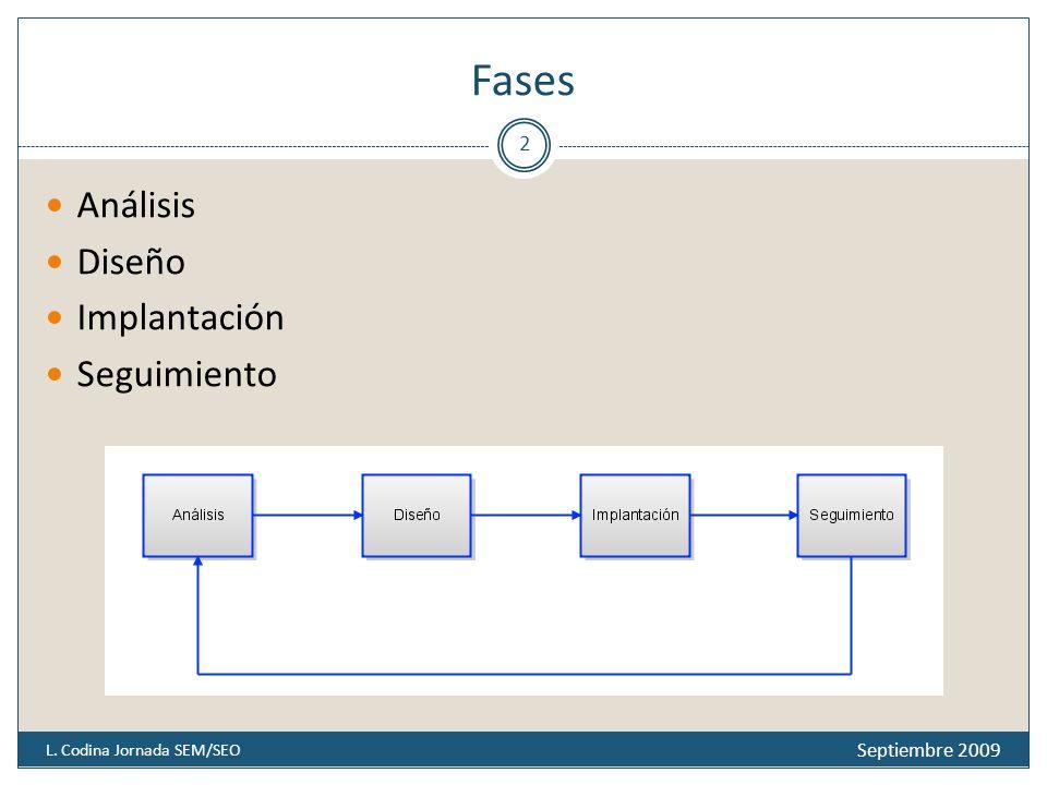 Fases Septiembre 2009 L. Codina Jornada SEM/SEO 2 Análisis Diseño Implantación Seguimiento
