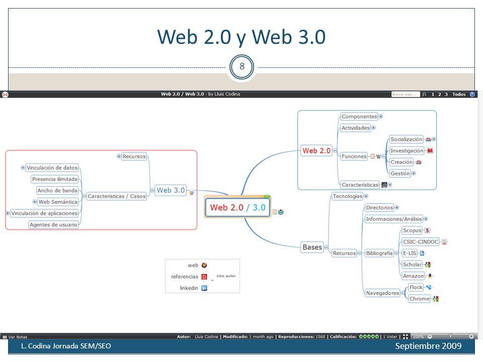 Web 2.0 y Web 3.0 Septiembre 2009 L. Codina Jornada SEM/SEO 8