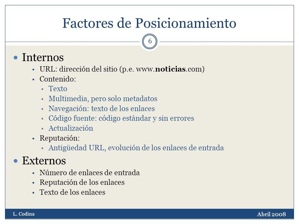 Factores de Posicionamiento Internos URL: dirección del sitio (p.e.