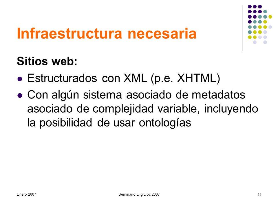 Enero 2007Seminario DigiDoc 200711 Infraestructura necesaria Sitios web: Estructurados con XML (p.e.