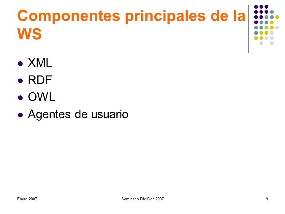 Enero 2007Seminario DigiDoc 20079 Componentes principales de la WS XML RDF OWL Agentes de usuario