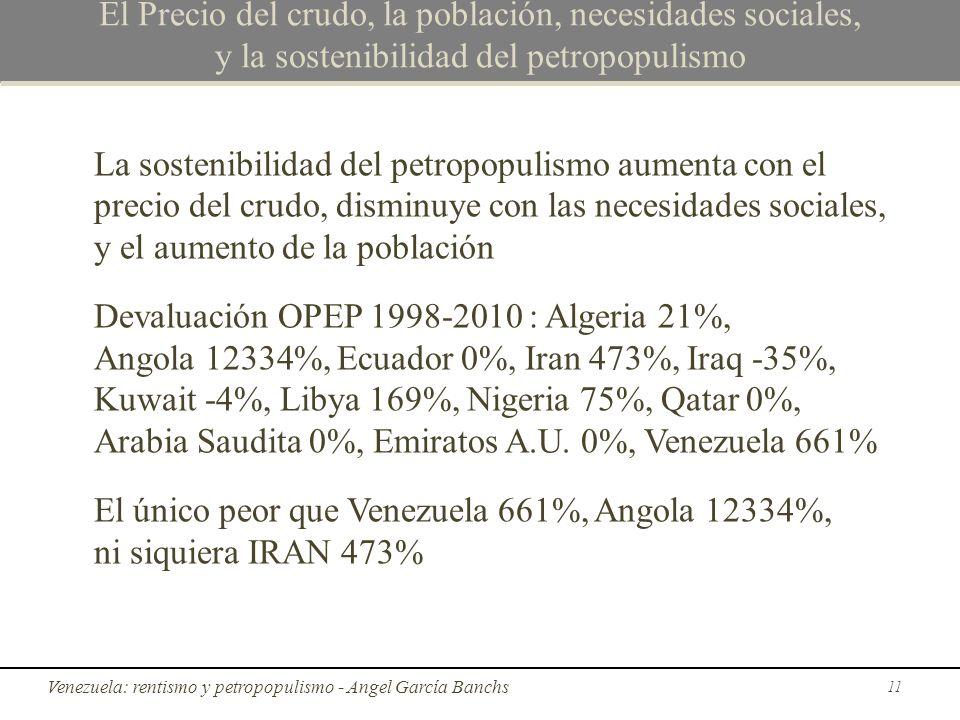El Precio del crudo, la población, necesidades sociales, y la sostenibilidad del petropopulismo La sostenibilidad del petropopulismo aumenta con el pr