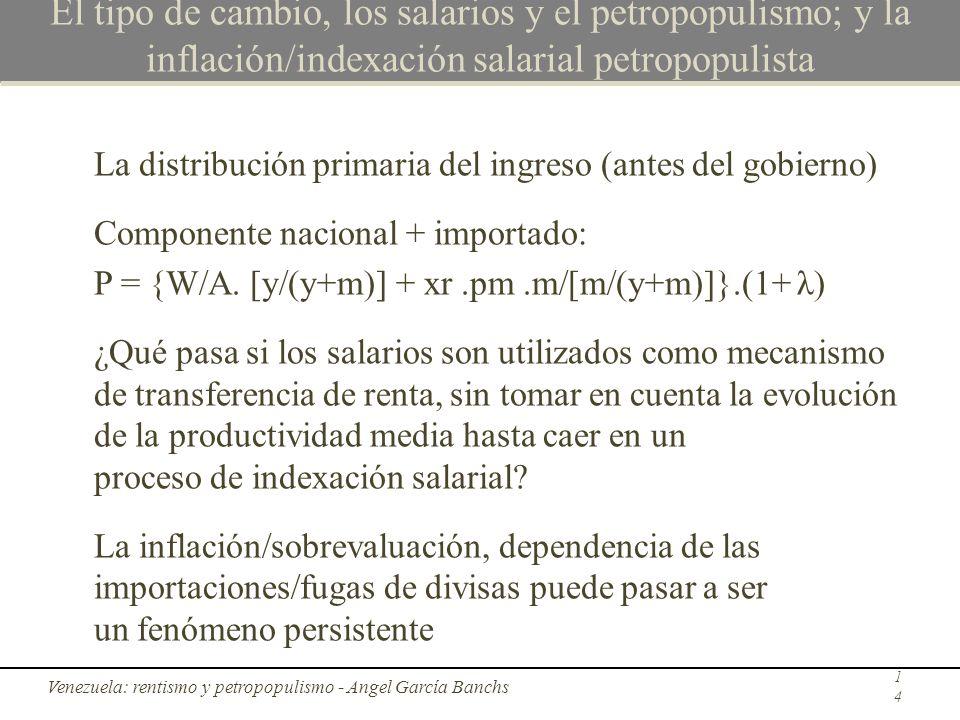 El tipo de cambio, los salarios y el petropopulismo; y la inflación/indexación salarial petropopulista La distribución primaria del ingreso (antes del