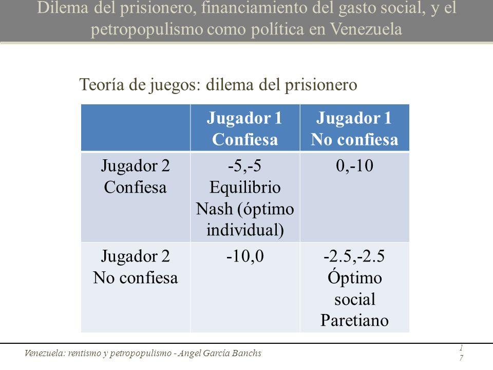 Dilema del prisionero, financiamiento del gasto social, y el petropopulismo como política en Venezuela Teoría de juegos: dilema del prisionero Venezue