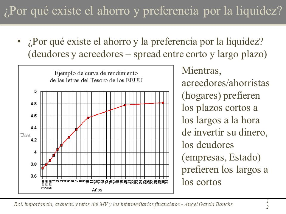 ¿Por qué existe el ahorro y preferencia por la liquidez? ¿Por qué existe el ahorro y la preferencia por la liquidez? (deudores y acreedores – spread e