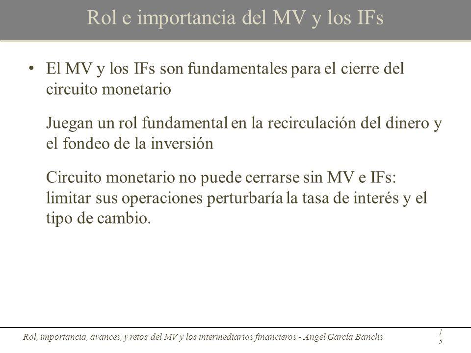 Rol e importancia del MV y los IFs El MV y los IFs son fundamentales para el cierre del circuito monetario Juegan un rol fundamental en la recirculaci