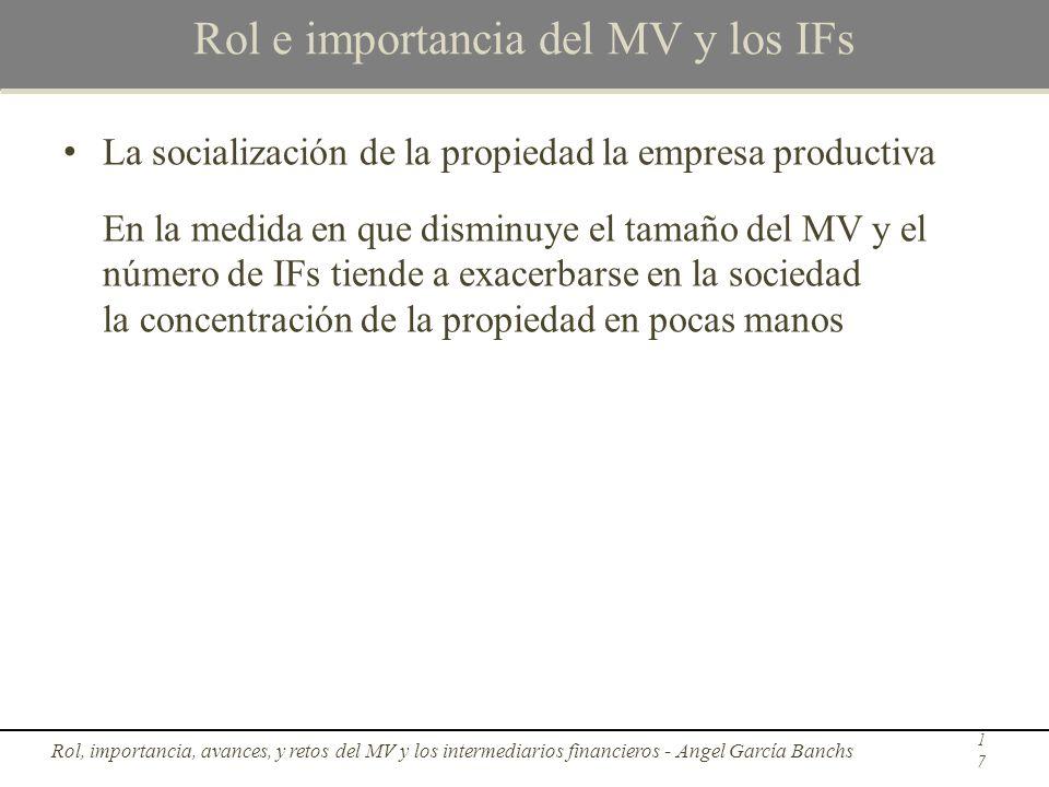 Rol e importancia del MV y los IFs La socialización de la propiedad la empresa productiva En la medida en que disminuye el tamaño del MV y el número d