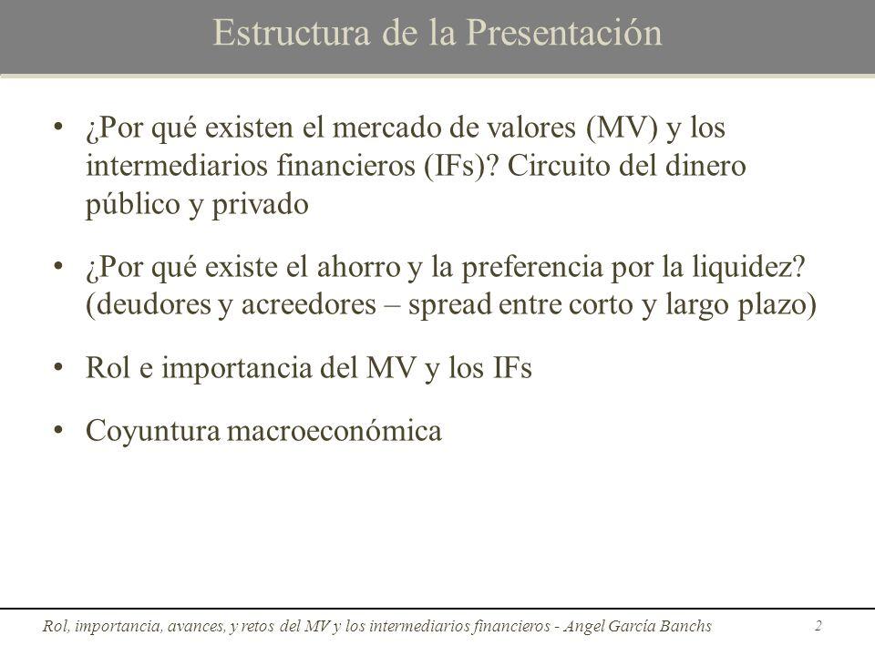 Coyuntura Macroeconómica Rol, importancia, avances, y retos del MV y los intermediarios financieros - Angel García Banchs33