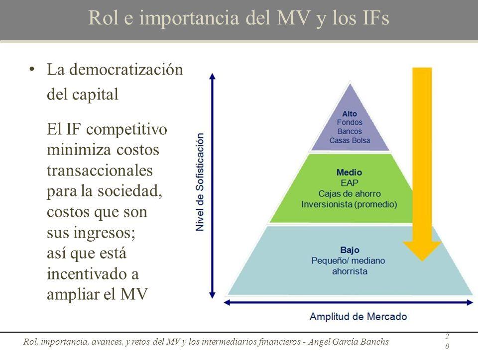 Rol e importancia del MV y los IFs La democratización del capital El IF competitivo minimiza costos transaccionales para la sociedad, costos que son s