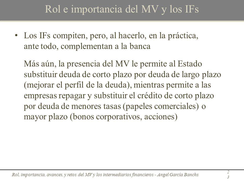 Rol e importancia del MV y los IFs Los IFs compiten, pero, al hacerlo, en la práctica, ante todo, complementan a la banca Más aún, la presencia del MV