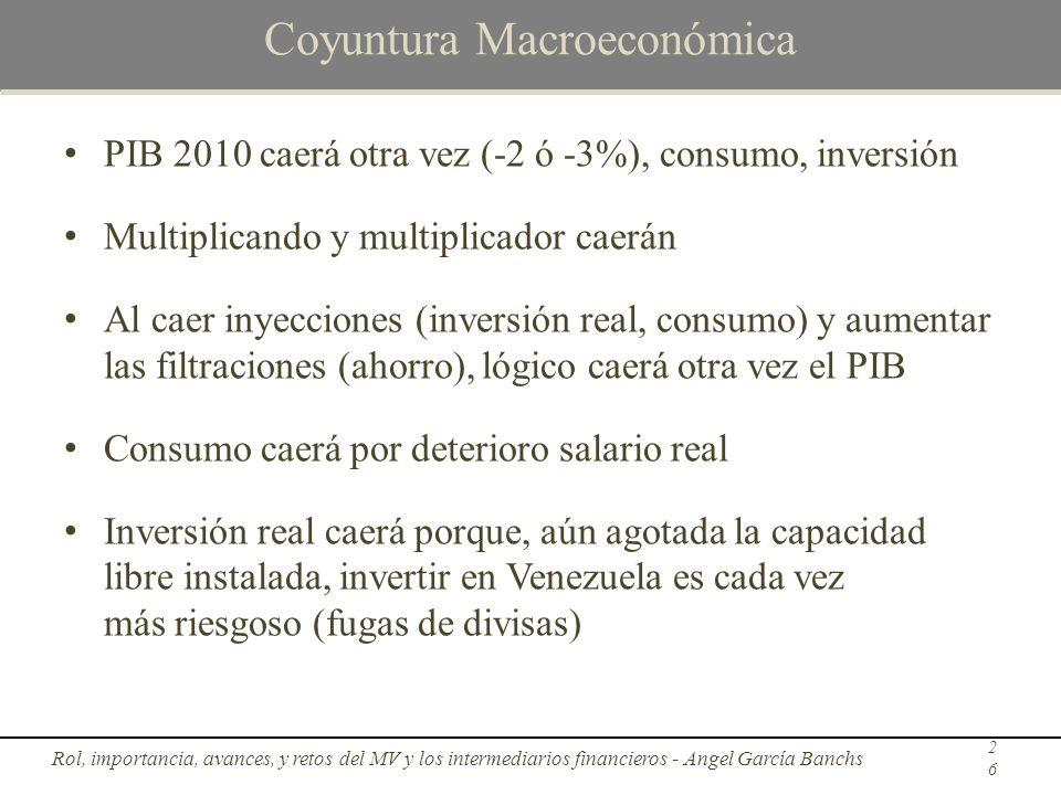 Coyuntura Macroeconómica PIB 2010 caerá otra vez (-2 ó -3%), consumo, inversión Multiplicando y multiplicador caerán Al caer inyecciones (inversión re