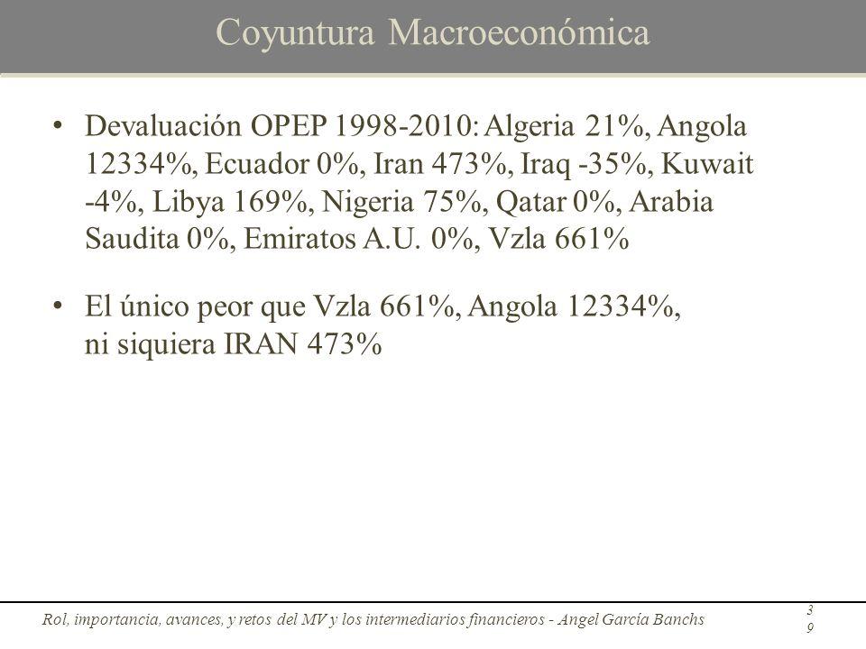 Coyuntura Macroeconómica Devaluación OPEP 1998-2010: Algeria 21%, Angola 12334%, Ecuador 0%, Iran 473%, Iraq -35%, Kuwait -4%, Libya 169%, Nigeria 75%