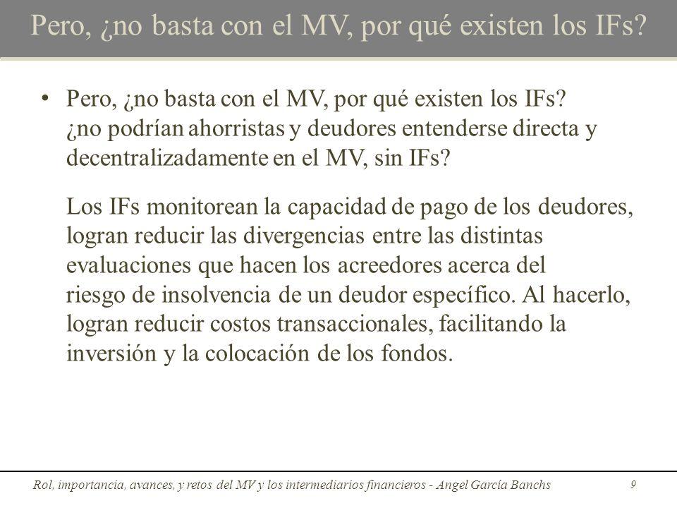 Coyuntura Macroeconómica Rol, importancia, avances, y retos del MV y los intermediarios financieros - Angel García Banchs30