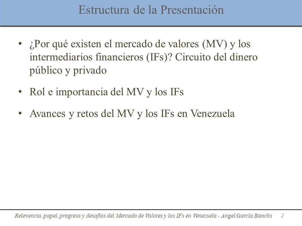 MV, IFs y el circuito monetario ¿Por qué existen el mercado de valores (MV) y los intermediarios financieros (IFs).