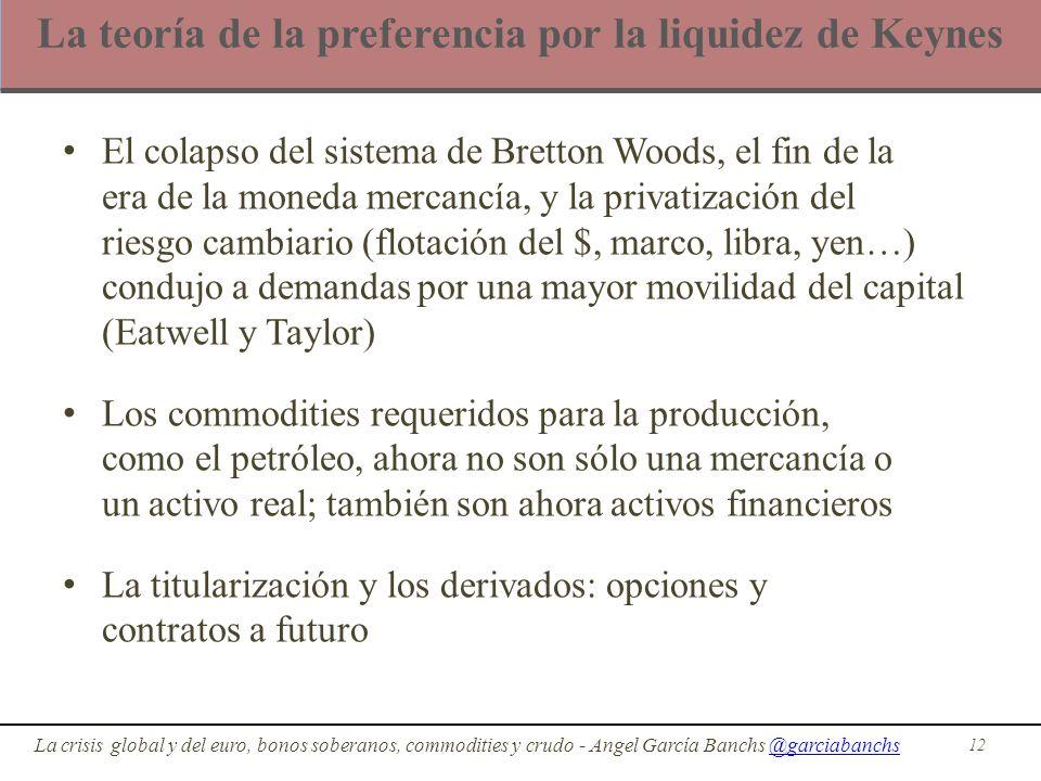 La teoría de la preferencia por la liquidez de Keynes El colapso del sistema de Bretton Woods, el fin de la era de la moneda mercancía, y la privatiza