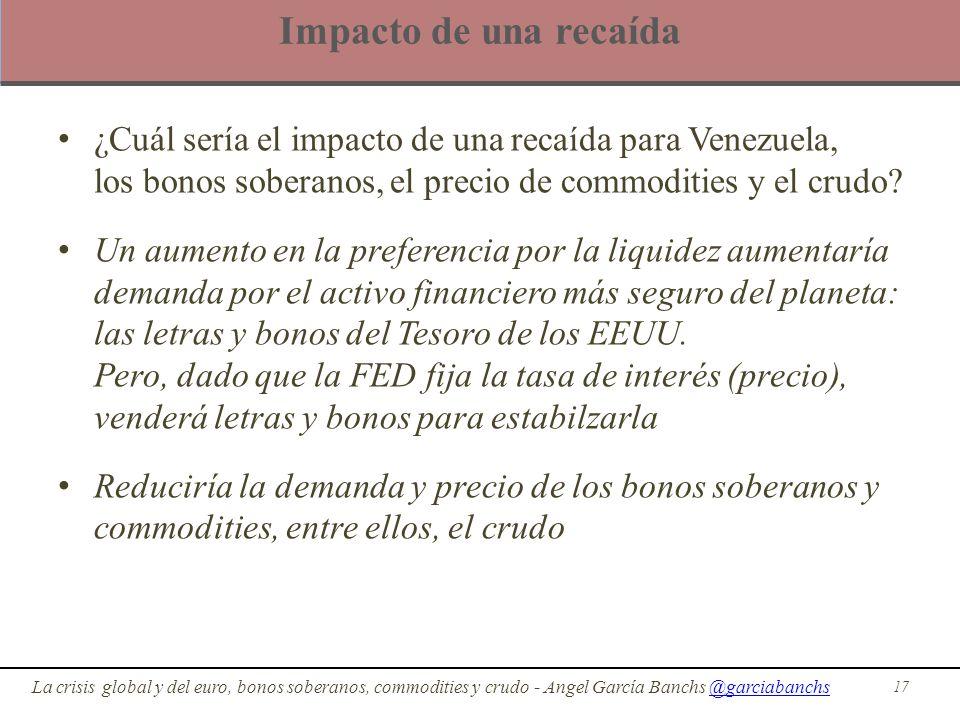 Impacto de una recaída ¿Cuál sería el impacto de una recaída para Venezuela, los bonos soberanos, el precio de commodities y el crudo? Un aumento en l