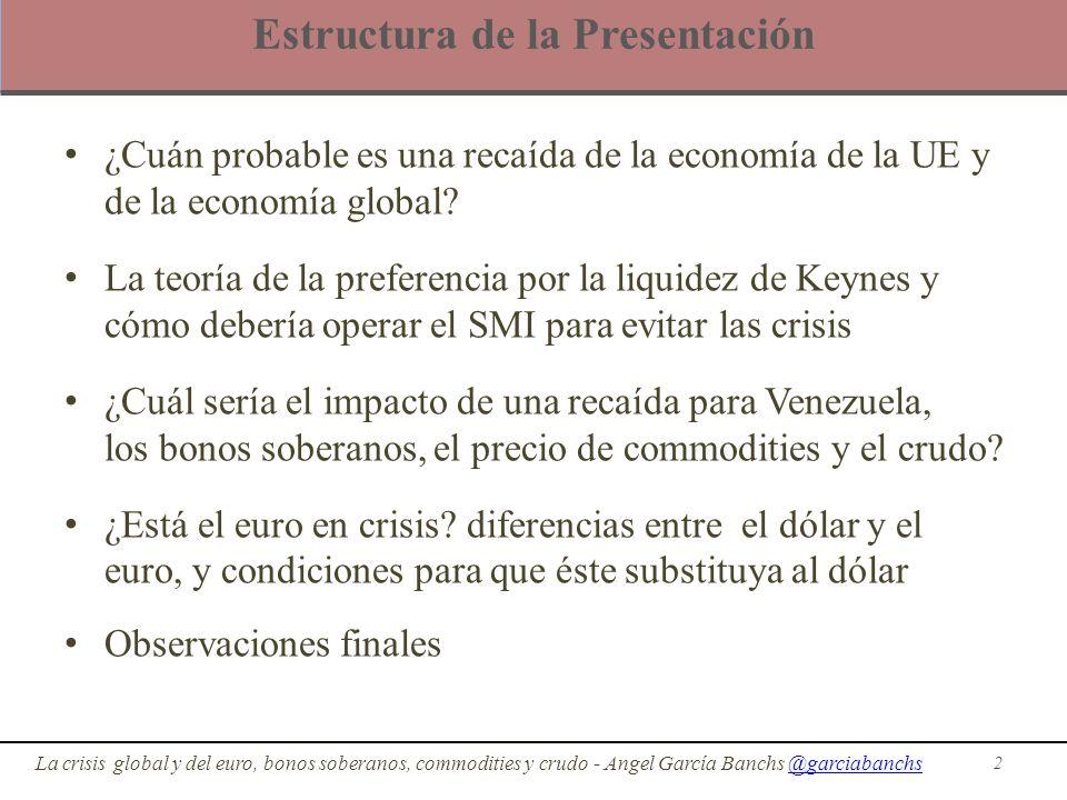 Estructura de la Presentación ¿Cuán probable es una recaída de la economía de la UE y de la economía global? La teoría de la preferencia por la liquid