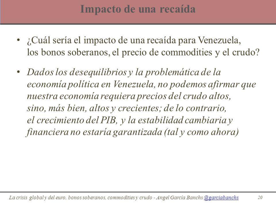 Impacto de una recaída 20 La crisis global y del euro, bonos soberanos, commodities y crudo - Angel García Banchs @garciabanchs@garciabanchs ¿Cuál ser