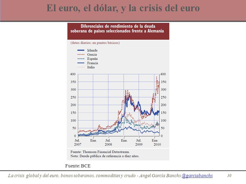El euro, el dólar, y la crisis del euro 30 La crisis global y del euro, bonos soberanos, commodities y crudo - Angel García Banchs @garciabanchs@garci
