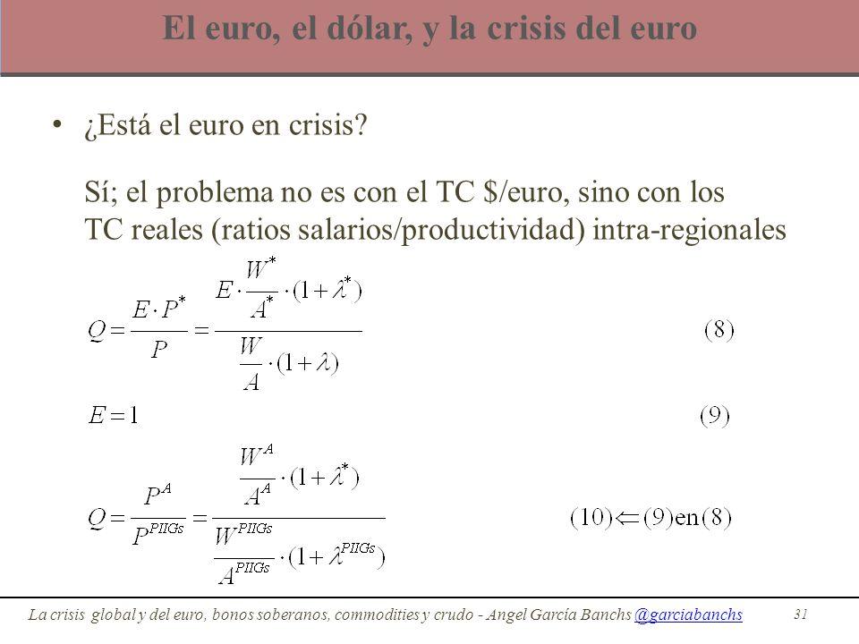 El euro, el dólar, y la crisis del euro ¿Está el euro en crisis? Sí; el problema no es con el TC $/euro, sino con los TC reales (ratios salarios/produ