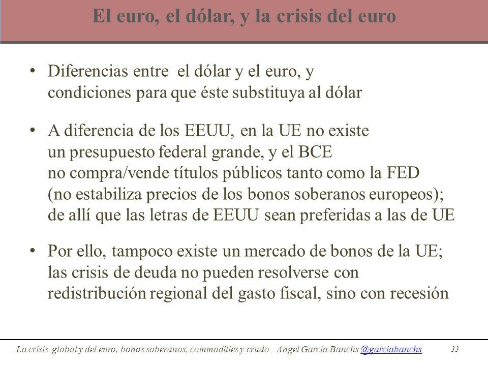 El euro, el dólar, y la crisis del euro Diferencias entre el dólar y el euro, y condiciones para que éste substituya al dólar A diferencia de los EEUU