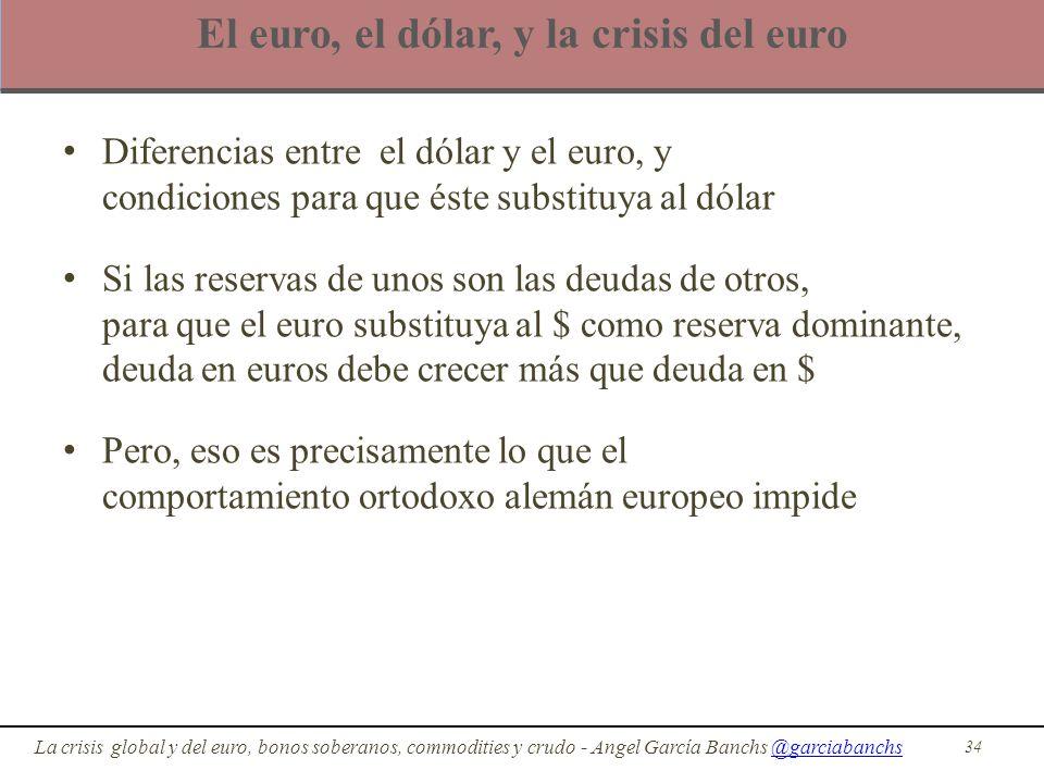 El euro, el dólar, y la crisis del euro Diferencias entre el dólar y el euro, y condiciones para que éste substituya al dólar Si las reservas de unos