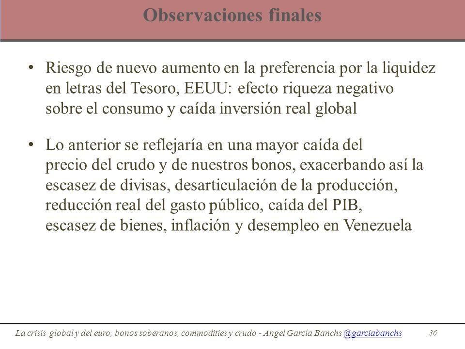 Observaciones finales 36 La crisis global y del euro, bonos soberanos, commodities y crudo - Angel García Banchs @garciabanchs@garciabanchs Riesgo de