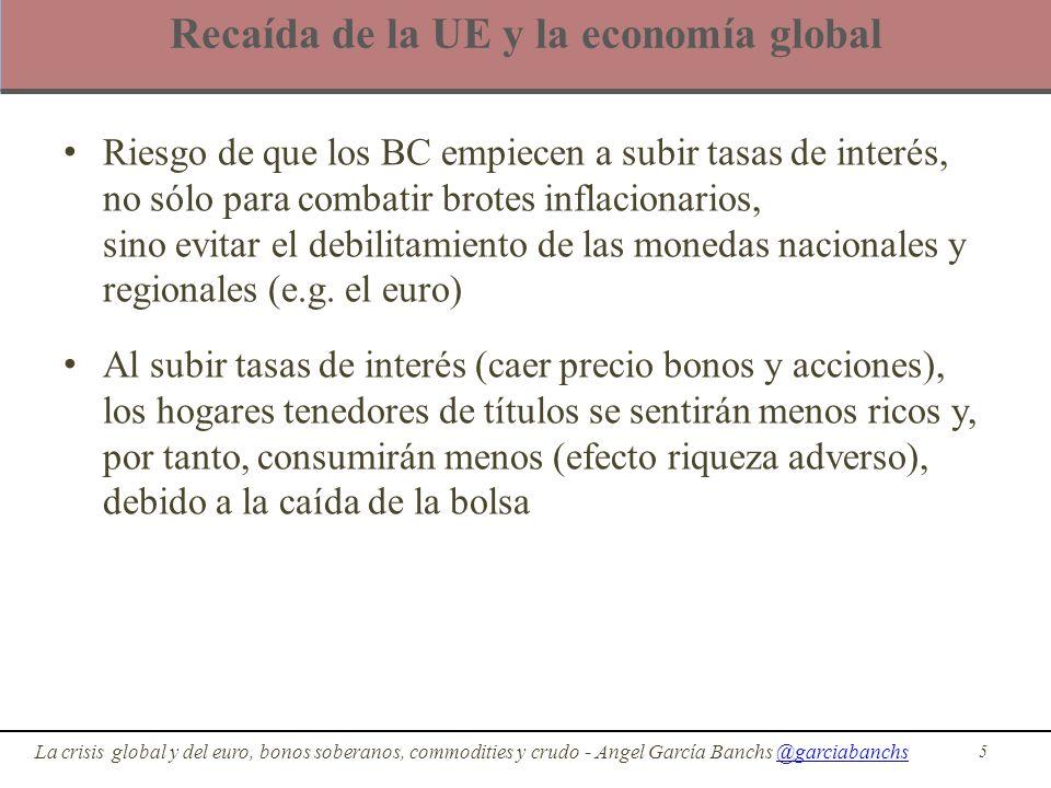 Recaída de la UE y la economía global Riesgo de que los BC empiecen a subir tasas de interés, no sólo para combatir brotes inflacionarios, sino evitar