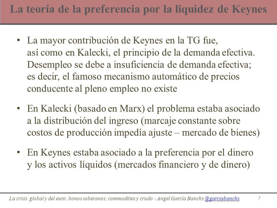 La teoría de la preferencia por la liquidez de Keynes La mayor contribución de Keynes en la TG fue, así como en Kalecki, el principio de la demanda ef
