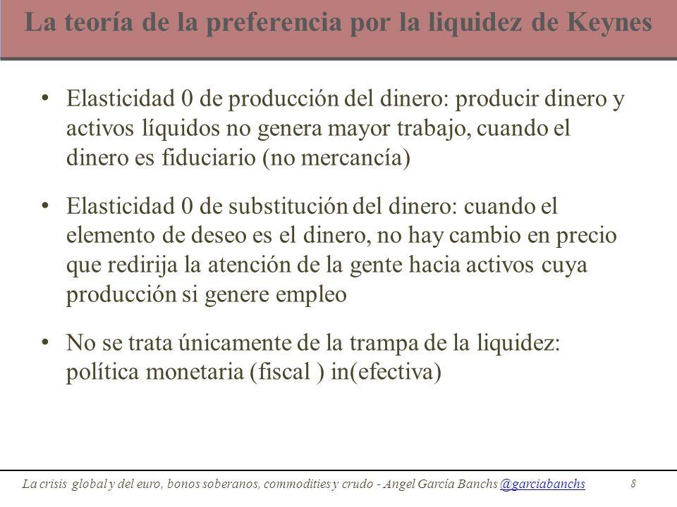 La teoría de la preferencia por la liquidez de Keynes Elasticidad 0 de producción del dinero: producir dinero y activos líquidos no genera mayor traba
