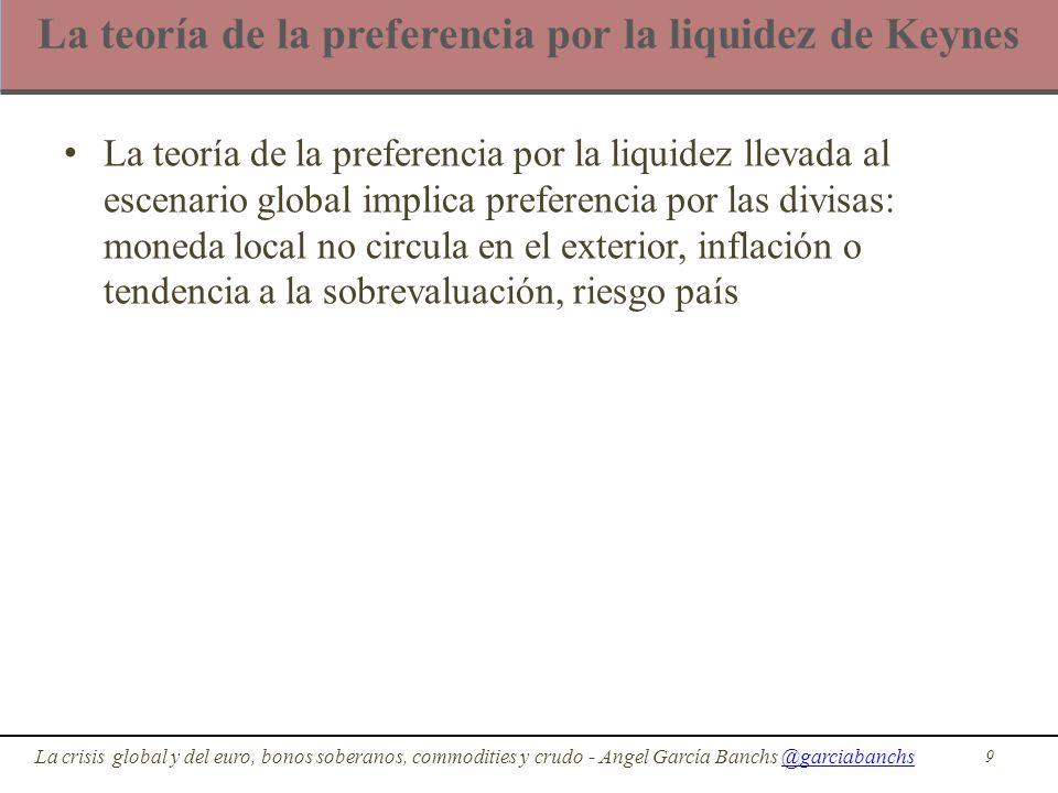 La teoría de la preferencia por la liquidez de Keynes La teoría de la preferencia por la liquidez llevada al escenario global implica preferencia por