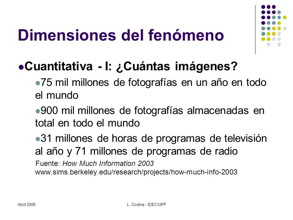 Abril 2008L. Codina - IDEC/UPF Dimensiones del fenómeno Cuantitativa - I: ¿Cuántas imágenes.