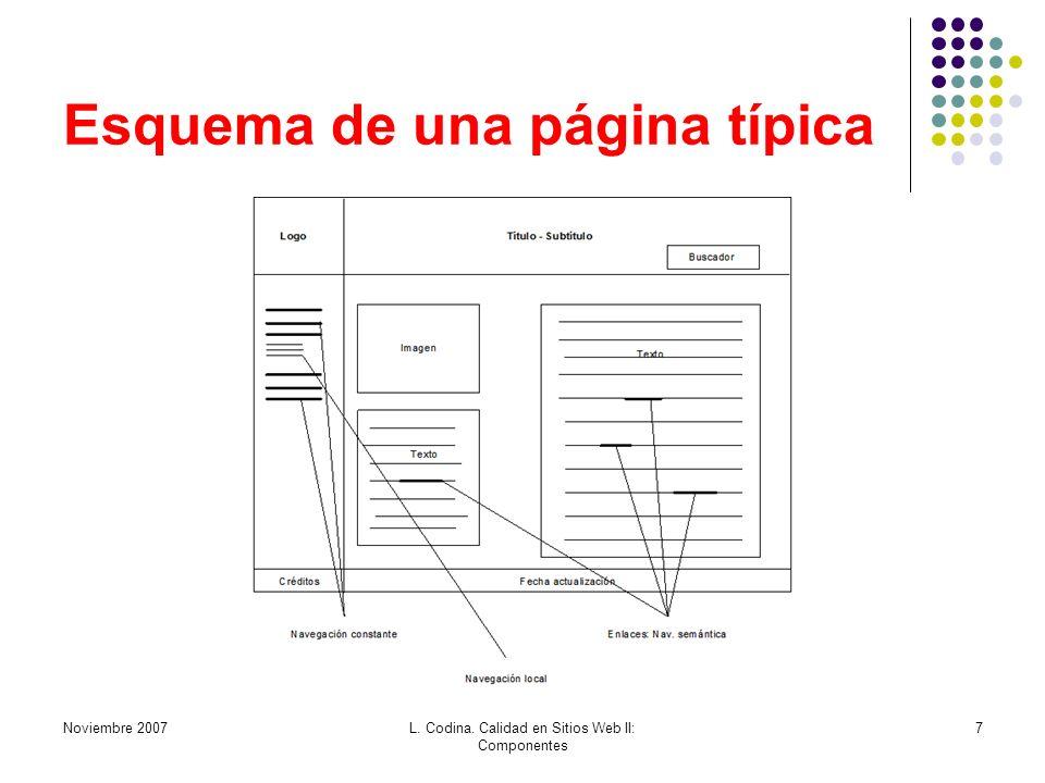 Esquema de una página típica Noviembre 2007L. Codina. Calidad en Sitios Web II: Componentes 7
