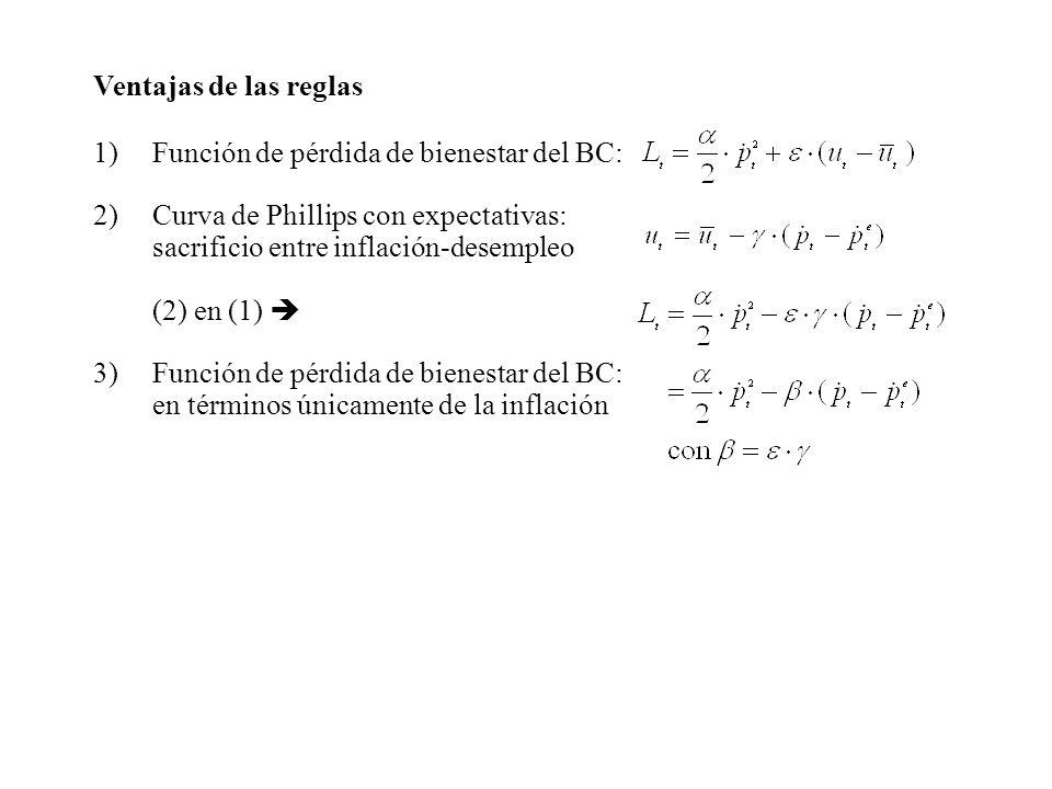 Ventajas de las reglas 1)Función de pérdida de bienestar del BC: 2)Curva de Phillips con expectativas: sacrificio entre inflación-desempleo (2) en (1)