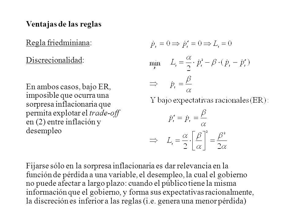 Ventajas de las reglas Regla friedminiana: Discrecionalidad: En ambos casos, bajo ER, imposible que ocurra una sorpresa inflacionaria que permita expl