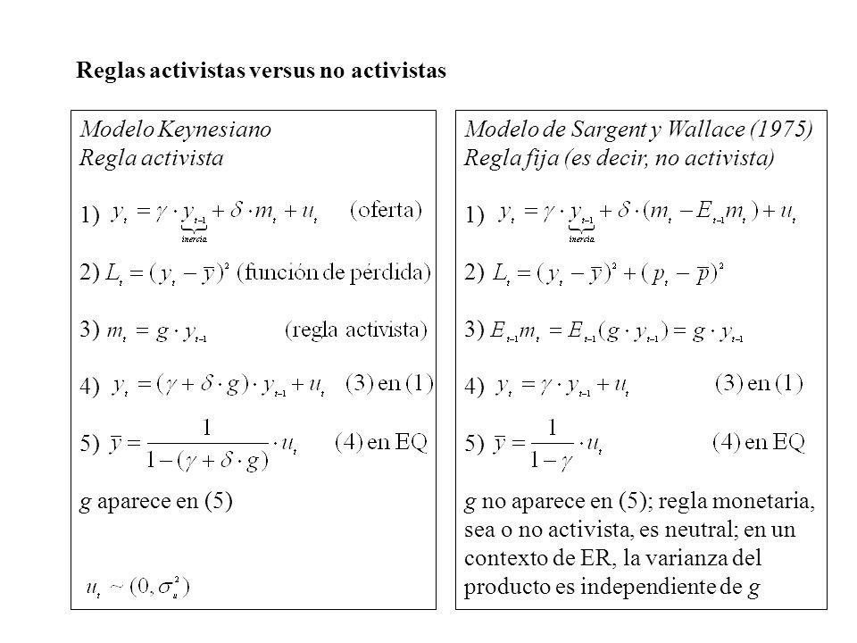 Modelo de Sargent y Wallace (1975) Regla fija (es decir, no activista) 1) 2) 3) 4) 5) g no aparece en (5); regla monetaria, sea o no activista, es neu