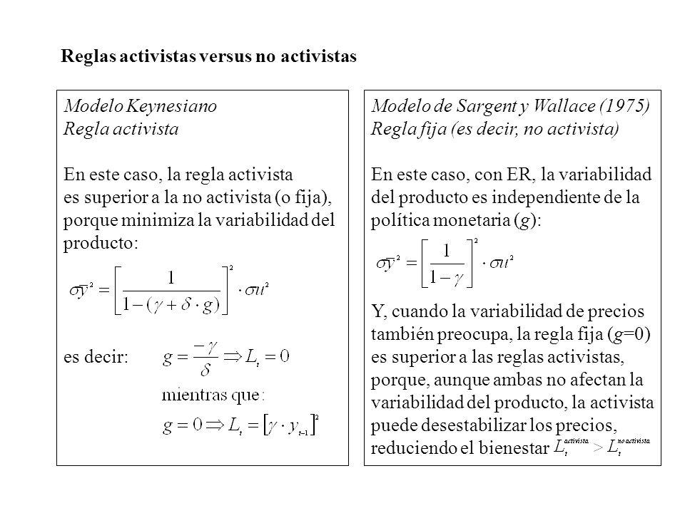 Modelo Keynesiano Regla activista En este caso, la regla activista es superior a la no activista (o fija), porque minimiza la variabilidad del product