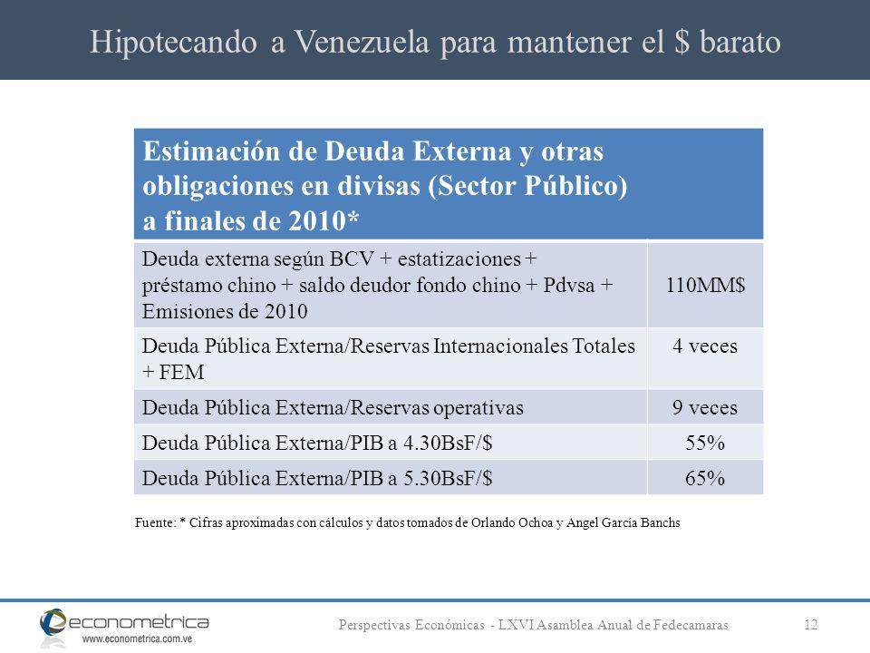 Hipotecando a Venezuela para mantener el $ barato 12Perspectivas Económicas - LXVI Asamblea Anual de Fedecamaras Fuente: * Cifras aproximadas con cálc