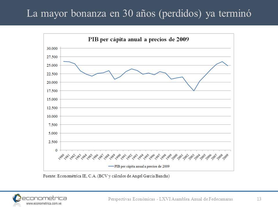 La mayor bonanza en 30 años (perdidos) ya terminó 13Perspectivas Económicas - LXVI Asamblea Anual de Fedecamaras Fuente: Econométrica IE, C.A. (BCV y