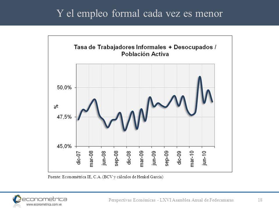 Y el empleo formal cada vez es menor 18Perspectivas Económicas - LXVI Asamblea Anual de Fedecamaras Fuente: Econométrica IE, C.A. (BCV y cálculos de H